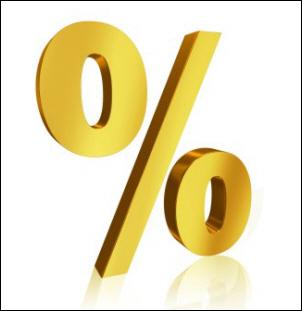 Gross Profit Percentage is a critical measurement tool