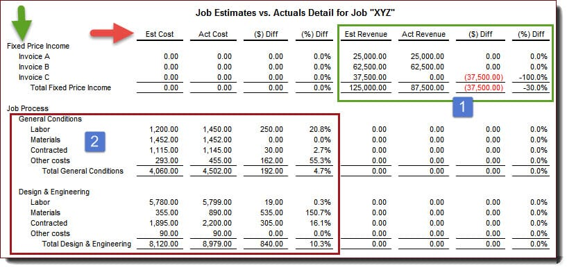 Estimate vs Actual Report by Job Stage-Partial