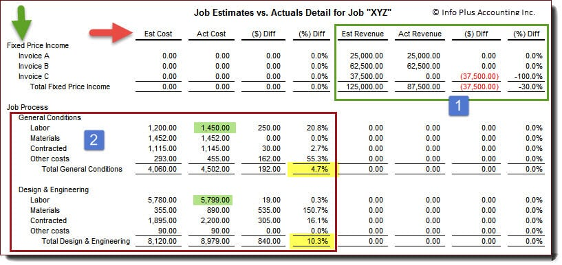 job-cost and gross profit percentage - Estimate vs Actual Report by Job Stage-Partial w Highlight