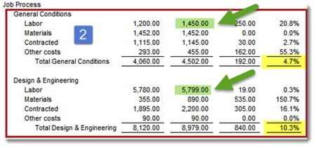 job-cost and gross profit percentage - Labor-Cost extract from report