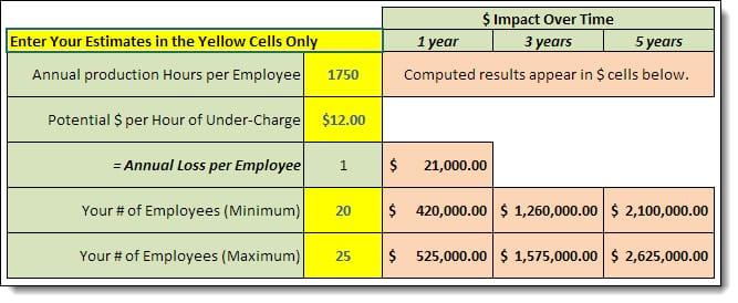 Calculator-Lost Revenue-$12-20-25 Empl