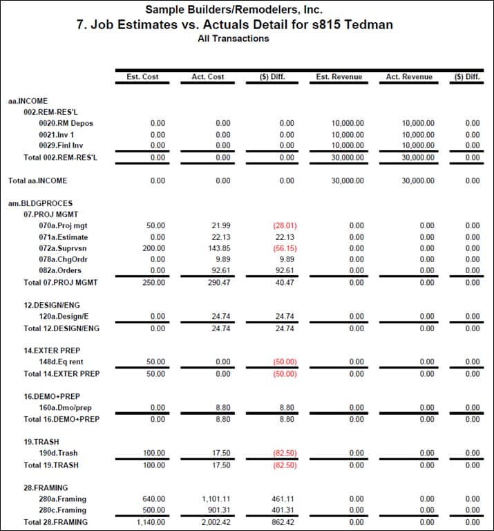 Estimate vs. Actual Job Cost Report Sample