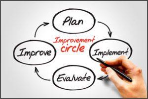 Estimate vs Actual job cost reports help improve gross profits