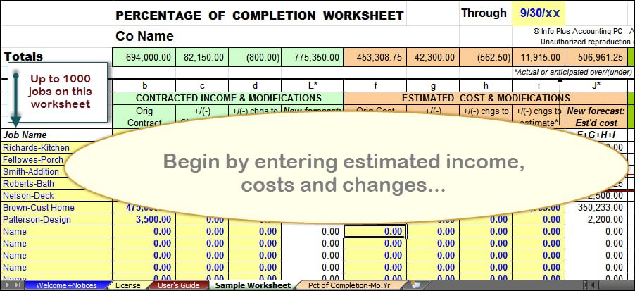 Percentage of Completion Worksheet-Estimated Income and Costs